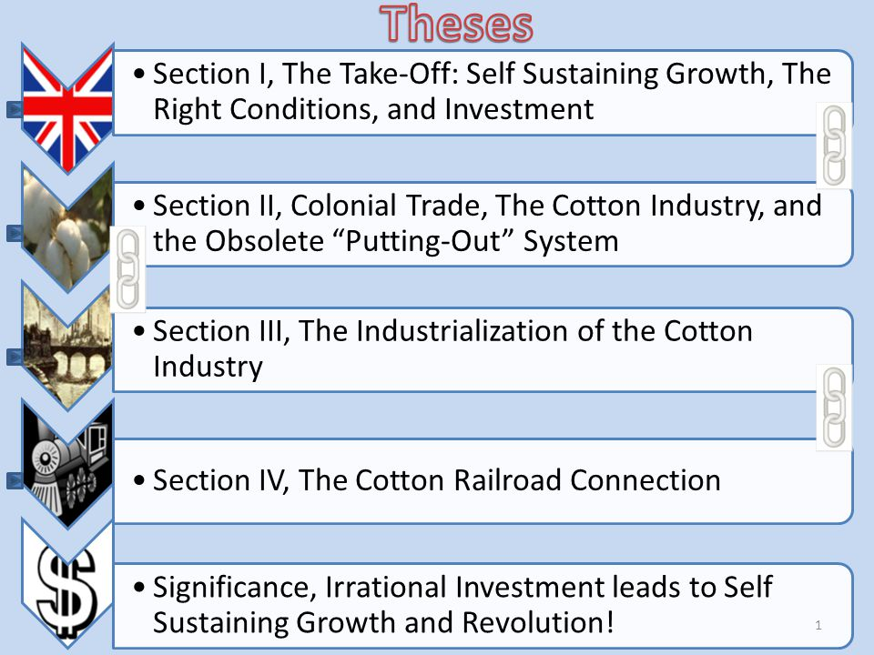 Section I, The Take-Off: Self Sustaining Growth, The Right Conditions, and Investment Section II, Colonial Trade, The Cotton Industry, and the Obsolete Putting-Out System Section III, The Industrialization of the Cotton Industry Section IV, The Cotton Railroad Connection Significance, Irrational Investment leads to Self Sustaining Growth and Revolution.