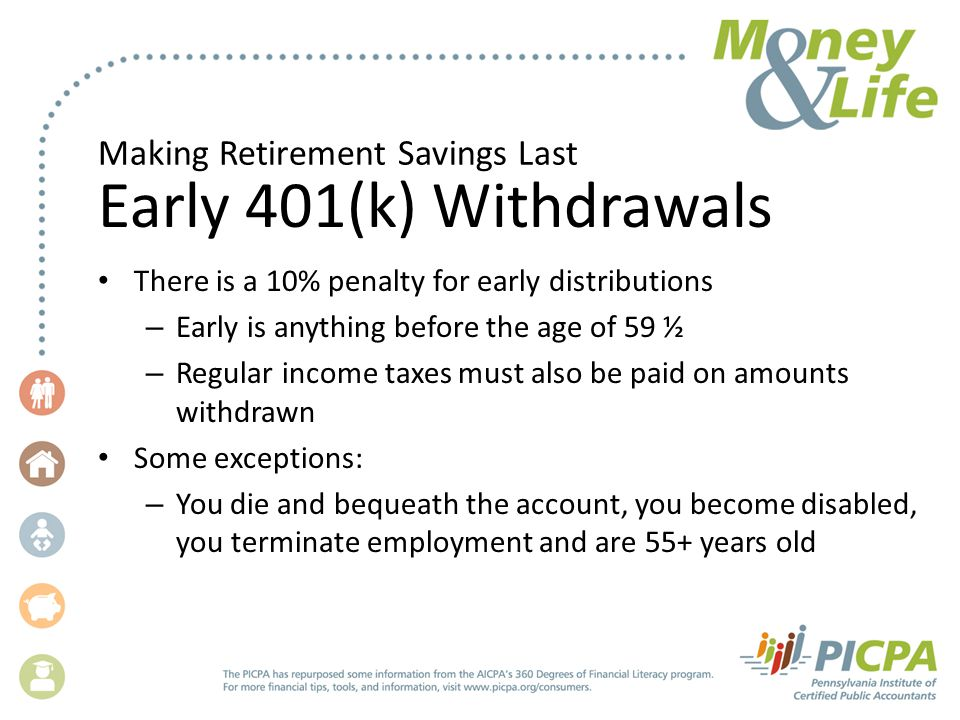 Making Retirement Savings Last Early 401(k) Withdrawals There is a 10% penalty for early distributions – Early is anything before the age of 59 ½ – Regular income taxes must also be paid on amounts withdrawn Some exceptions: – You die and bequeath the account, you become disabled, you terminate employment and are 55+ years old