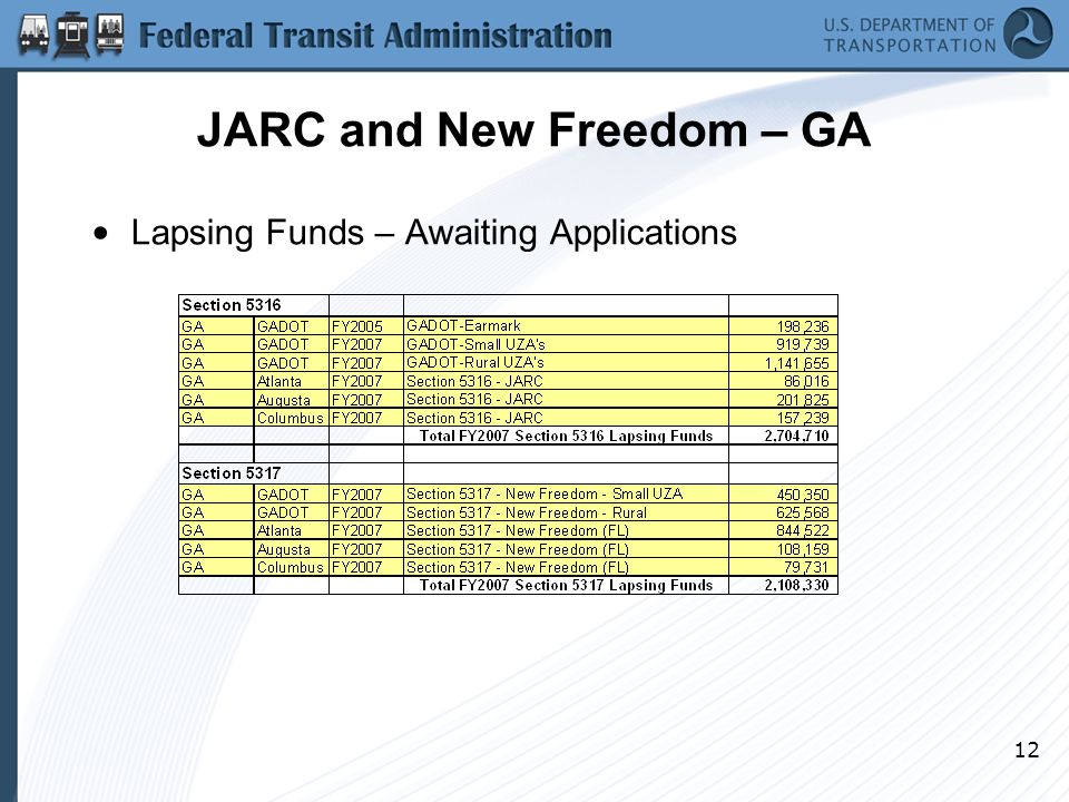 12 JARC and New Freedom – GA Lapsing Funds – Awaiting Applications