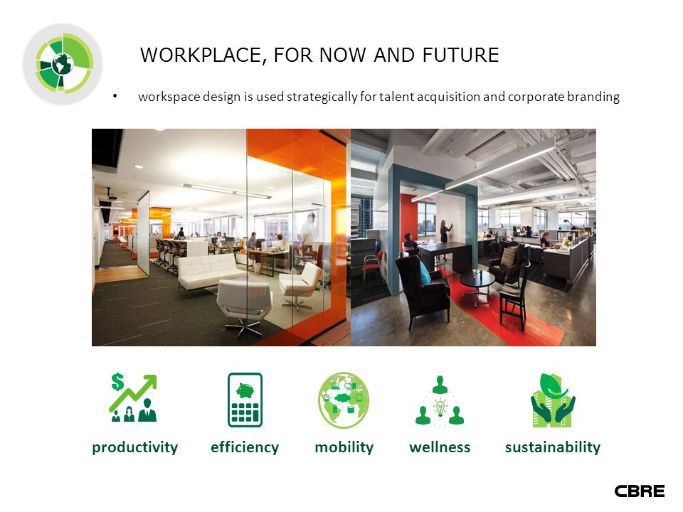 WORKPLACE, FOR NOW AND FUTURE workspace design is used strategically for talent acquisition and corporate branding productivity sustainability mobility wellness efficiency
