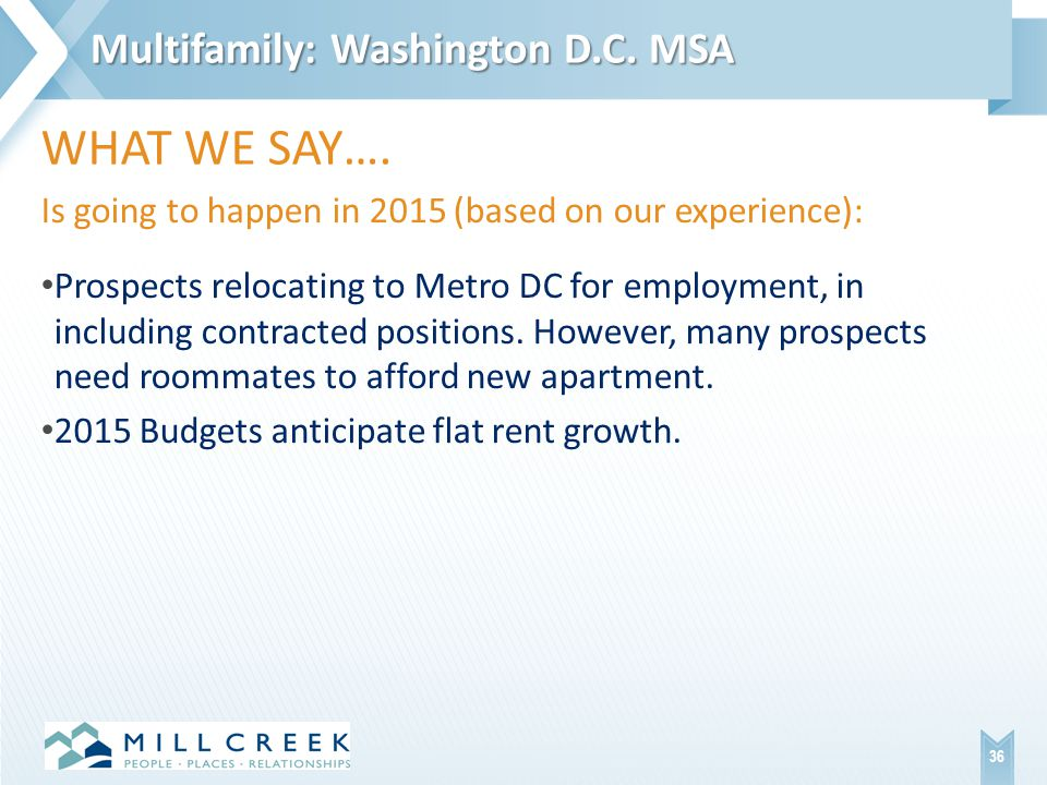 Is going to happen in 2015 (based on our experience): Prospects relocating to Metro DC for employment, in including contracted positions.