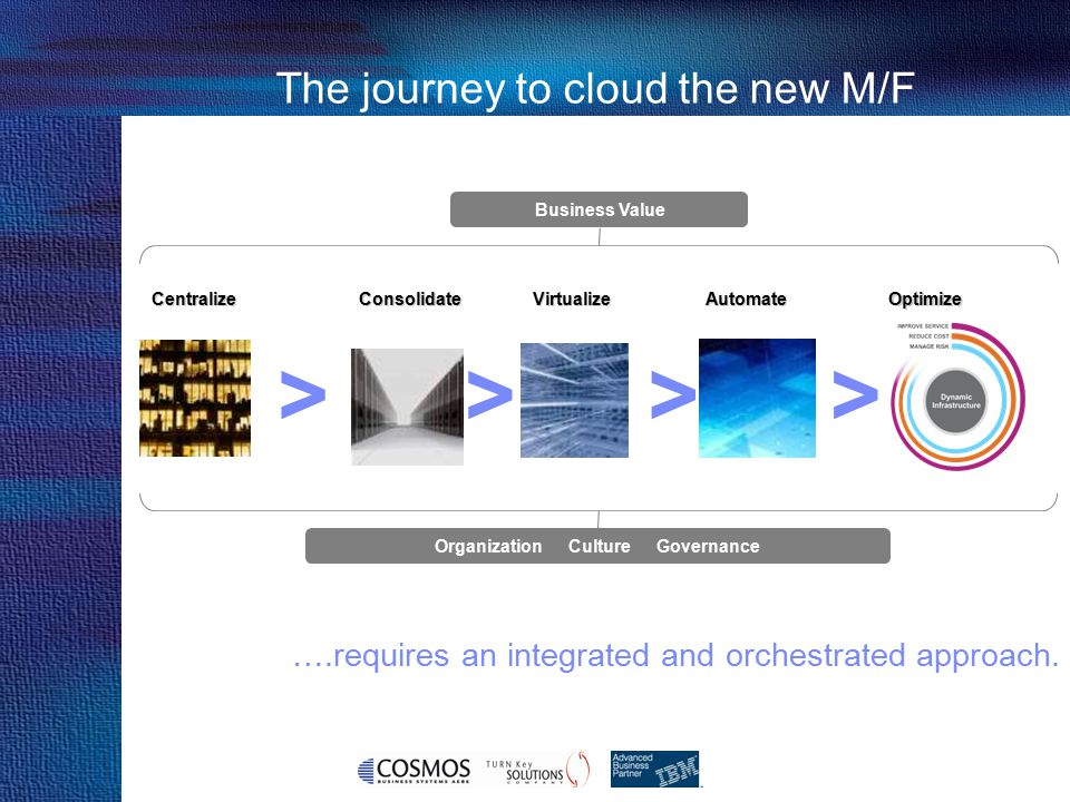 Dynamic Infrastructure: Helping build a smarter planet Cosmos Business Systems & IBM Hellas The journey to cloud the new M/F Business Value Consolidat