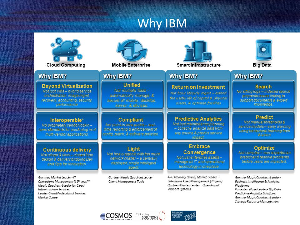 Cosmos Business Systems & IBM Hellas Why IBM Why IBM? Interoperable * No proprietary vendor lockin – open standards for quick plug in of multi-vendor