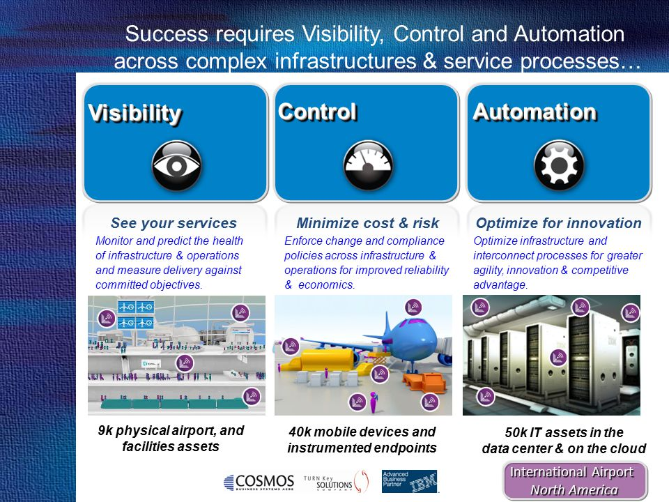 Cosmos Business Systems & IBM Hellas Success requires Visibility, Control and Automation across complex infrastructures & service processes… Hybrid Cl