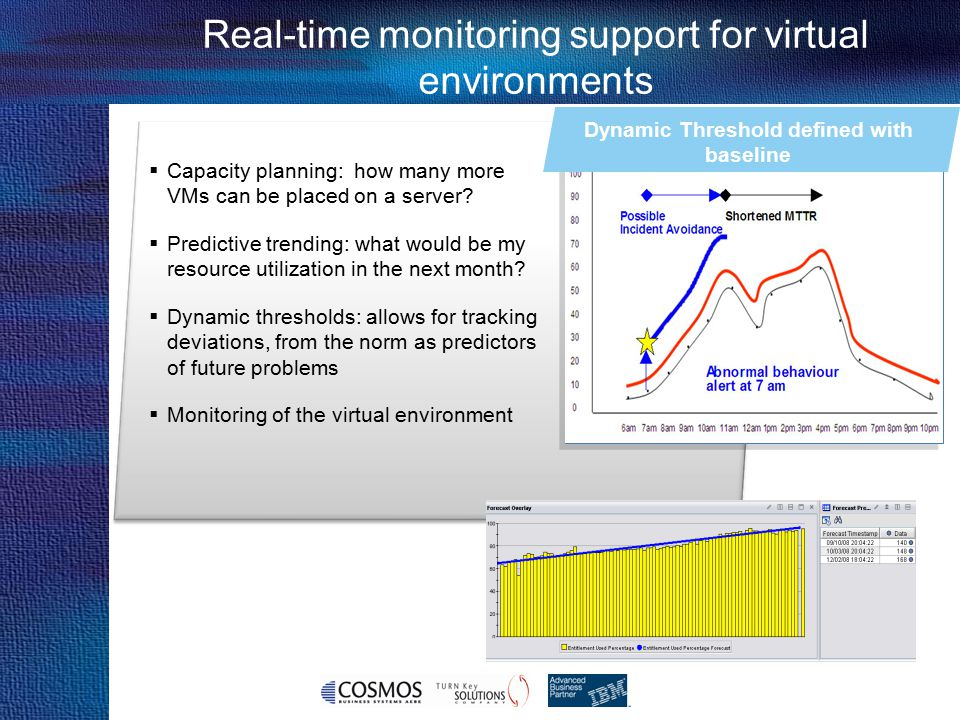 29 Cosmos Business Systems & IBM Hellas Real-time monitoring support for virtual environments  Capacity planning: how many more VMs can be placed on
