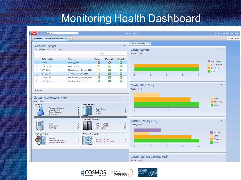 30 Cosmos Business Systems & IBM Hellas Monitoring Health Dashboard