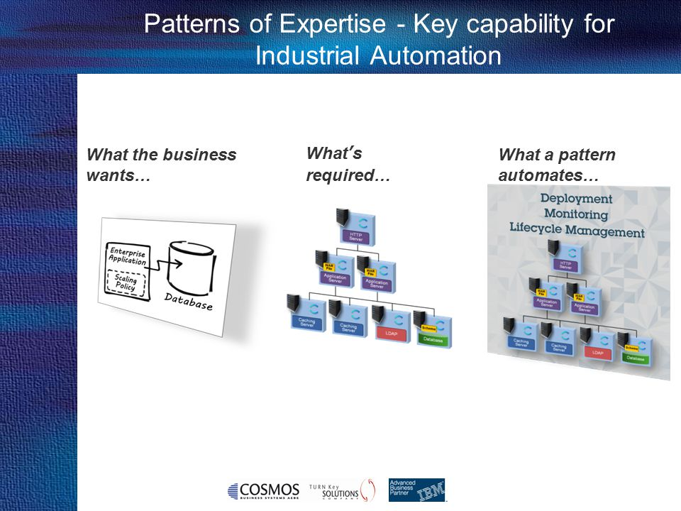 28 Cosmos Business Systems & IBM Hellas Rapid application deployment across private and public clouds Rapid application deployment via virtual application patterns: Deploy business applications in minutes Dynamic, policy-based management of elastic and scalable workloads Enables third-party software deployments and custom pattern creation to build once and deploy across private and public clouds Visibility into cloud health with rapid deployment of middleware topologies and application editioning Create patternsDeploy applications faster