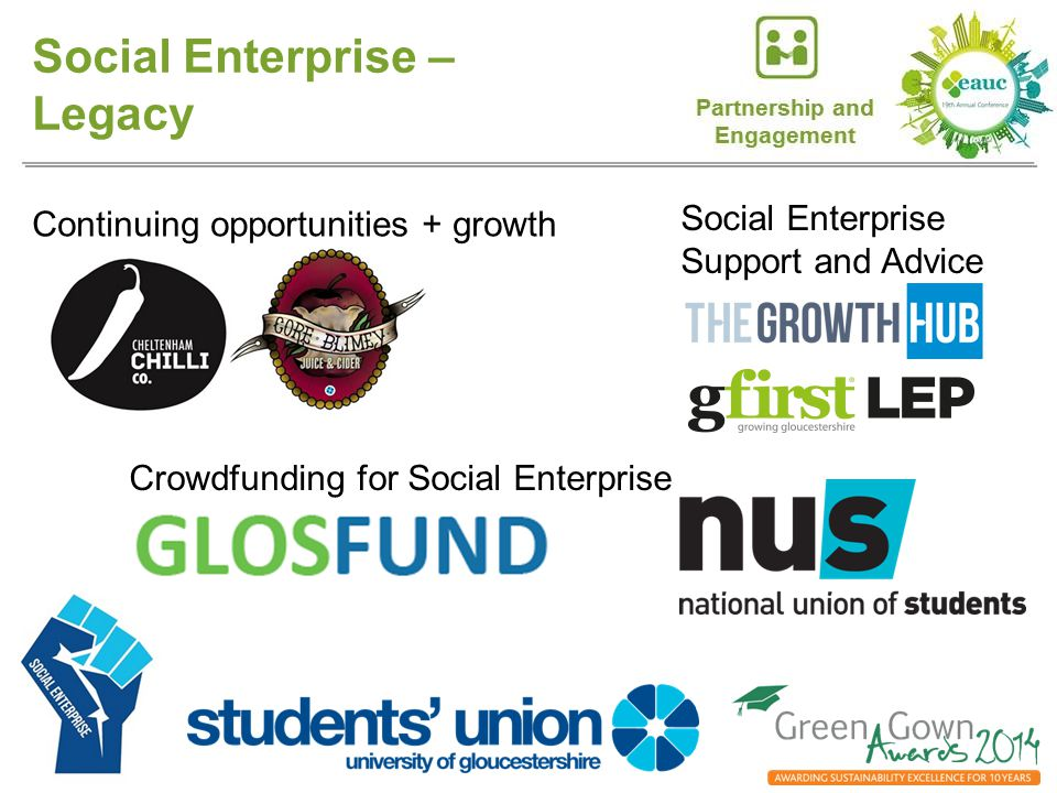 Social Enterprise – Legacy Continuing opportunities + growth Crowdfunding for Social Enterprise Social Enterprise Support and Advice Networks