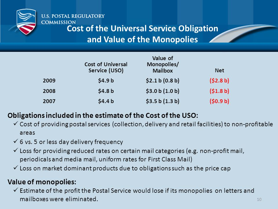 10 Cost of the Universal Service Obligation and Value of the Monopolies Cost of Universal Service (USO) Value of Monopolies/ MailboxNet 2009$4.9 b$2.1 b (0.8 b)($2.8 b) 2008$4.8 b$3.0 b (1.0 b)($1.8 b) 2007$4.4 b$3.5 b (1.3 b)($0.9 b) Obligations included in the estimate of the Cost of the USO: Cost of providing postal services (collection, delivery and retail facilities) to non-profitable areas 6 vs.