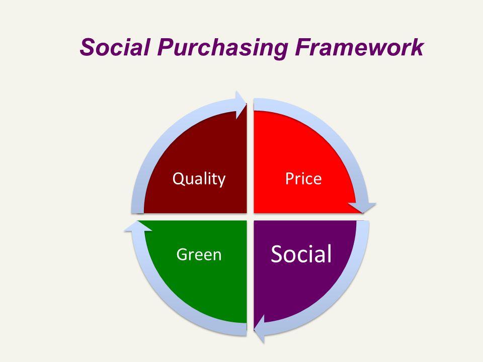 Social Purchasing Framework Price Social Green Quality