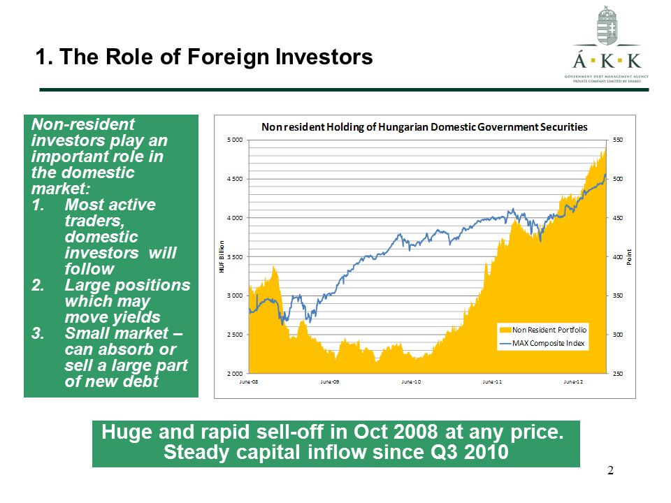 2 1. The Role of Foreign Investors Huge and rapid sell-off in Oct 2008 at any price.
