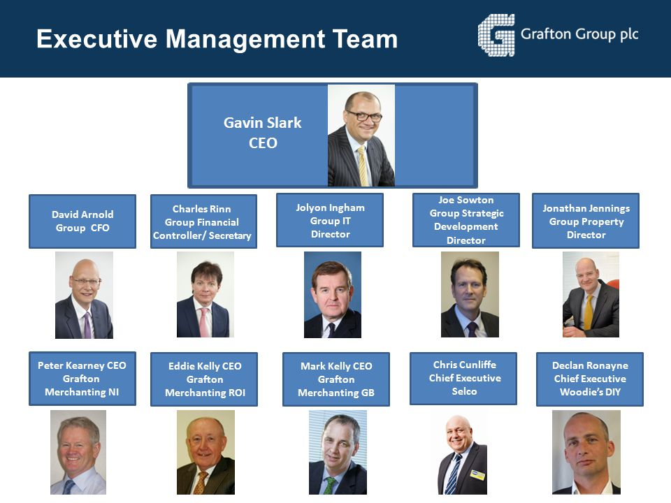 Summary Grafton has managed the recession well Experienced Executive management team now in place Significant potential for organic growth UK acquisition opportunities Scope for further international development