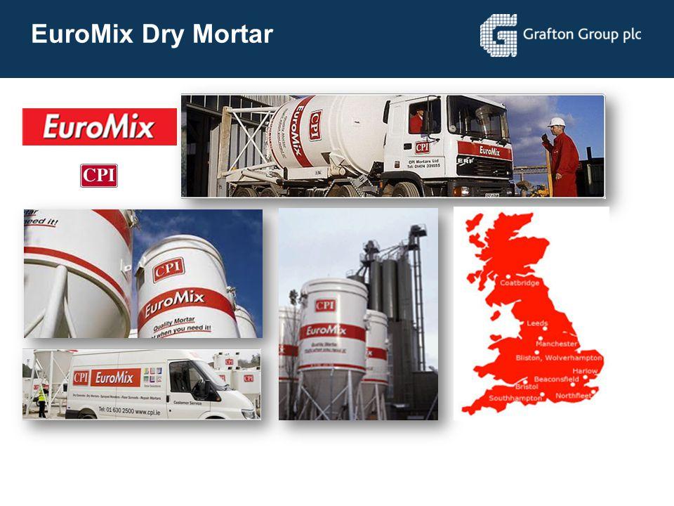 EuroMix Dry Mortar