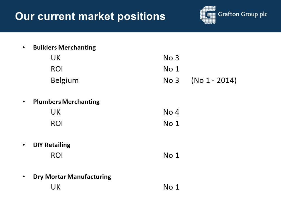 GB Merchanting 436 branches Geographical reach 2012 market position 2012 2014 expansion focus Builders Merchanting No 3 Plumbers Merchanting No 4 2012 – 436 Branches Source: Management data