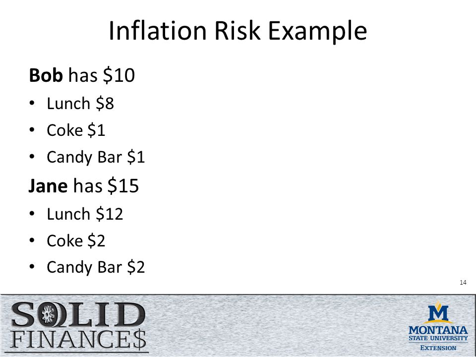 Inflation Risk Example Bob has $10 Lunch $8 Coke $1 Candy Bar $1 Jane has $15 Lunch $12 Coke $2 Candy Bar $2 14