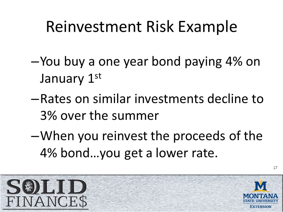Reinvestment Risk Example – You buy a one year bond paying 4% on January 1 st – Rates on similar investments decline to 3% over the summer – When you reinvest the proceeds of the 4% bond…you get a lower rate.