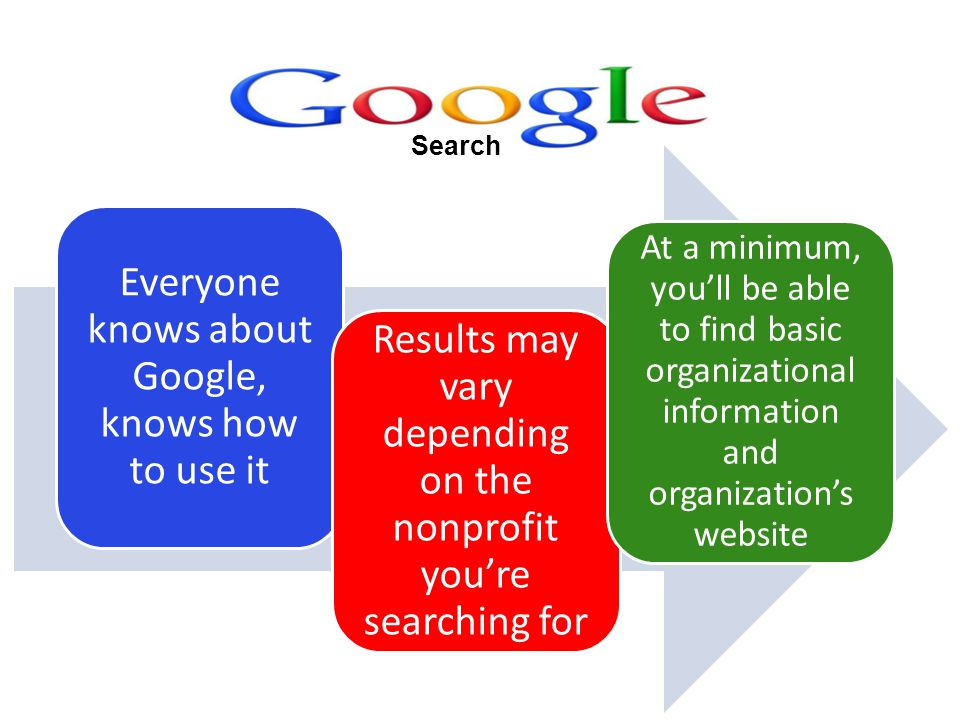 Everyone knows about Google, knows how to use it Results may vary depending on the nonprofit you're searching for At a minimum, you'll be able to find basic organizational information and organization's website Search