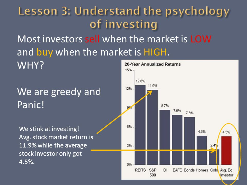 Most investors sell when the market is LOW and buy when the market is HIGH.