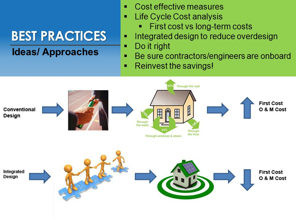  Cost effective measures  Life Cycle Cost analysis  First cost vs long-term costs  Integrated design to reduce overdesign  Do it right  Be sure contractors/engineers are onboard  Reinvest the savings.