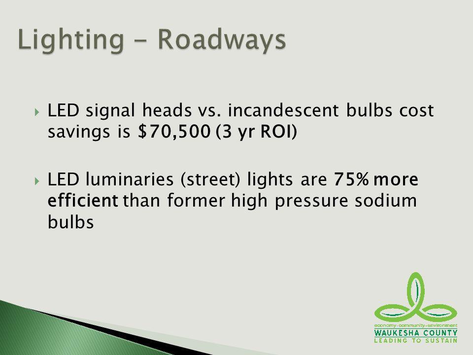  LED signal heads vs.