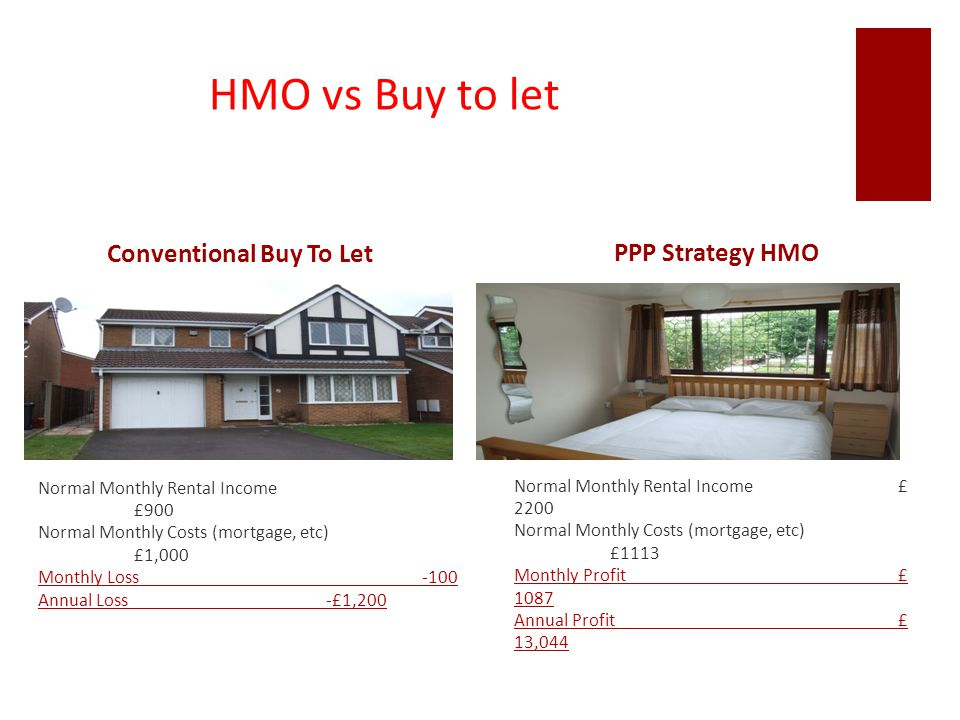 HMO vs Buy to let Conventional Buy To Let Normal Monthly Rental Income £900 Normal Monthly Costs (mortgage, etc) £1,000 Monthly Loss -100 Annual Loss-£1,200 PPP Strategy HMO Normal Monthly Rental Income £ 2200 Normal Monthly Costs (mortgage, etc) £1113 Monthly Profit £ 1087 Annual Profit£ 13,044