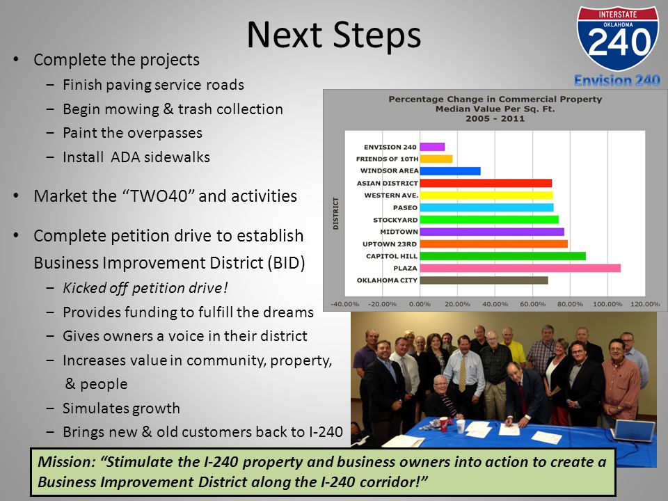 Next Steps Complete the projects ‒Finish paving service roads ‒Begin mowing & trash collection ‒Paint the overpasses ‒Install ADA sidewalks Market the TWO40 and activities Complete petition drive to establish Business Improvement District (BID) ‒Kicked off petition drive.