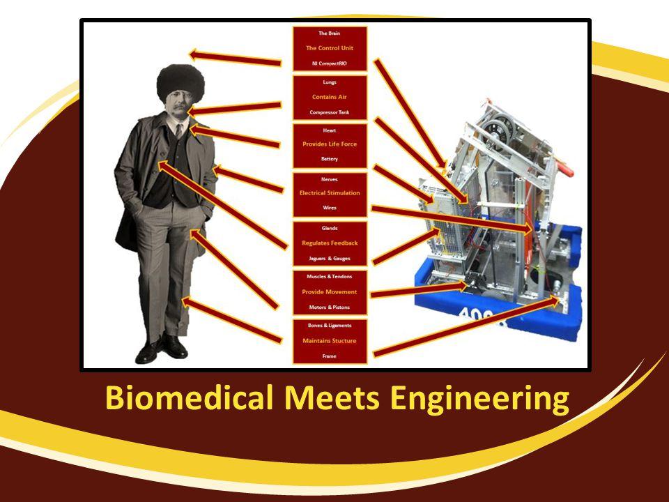 Biomedical Meets Engineering