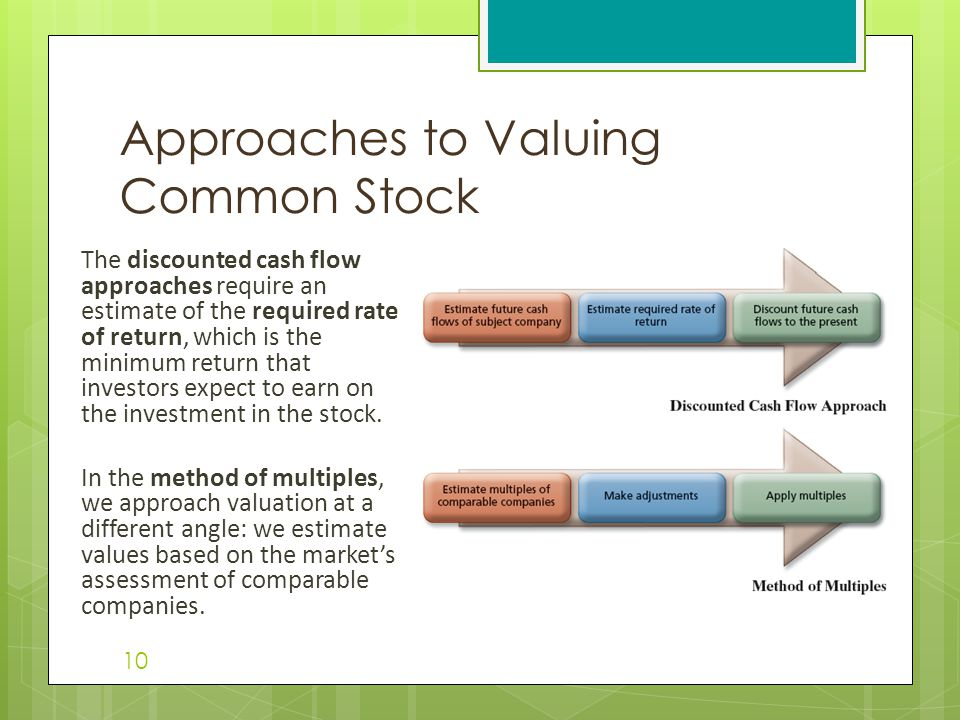 The discounted cash flow approaches require an estimate of the required rate of return, which is the minimum return that investors expect to earn on the investment in the stock.