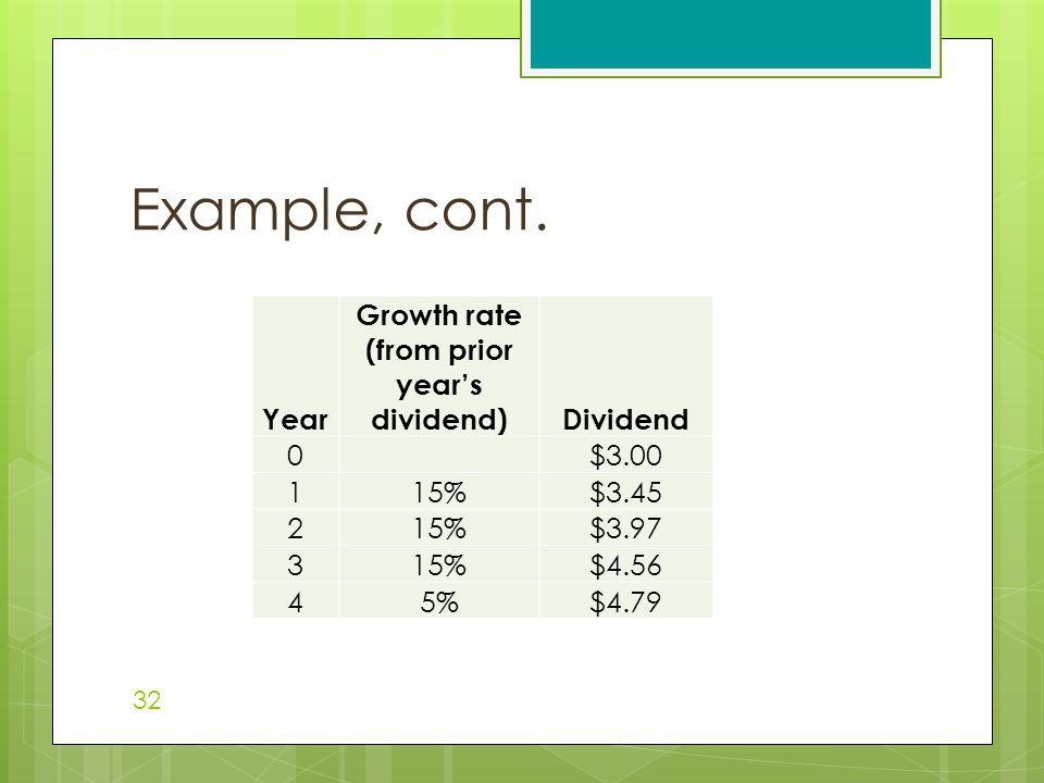 Example, cont. 32 Year Growth rate (from prior year's dividend)Dividend 0$3.00 115%$3.45 215%$3.97 315%$4.56 45%$4.79