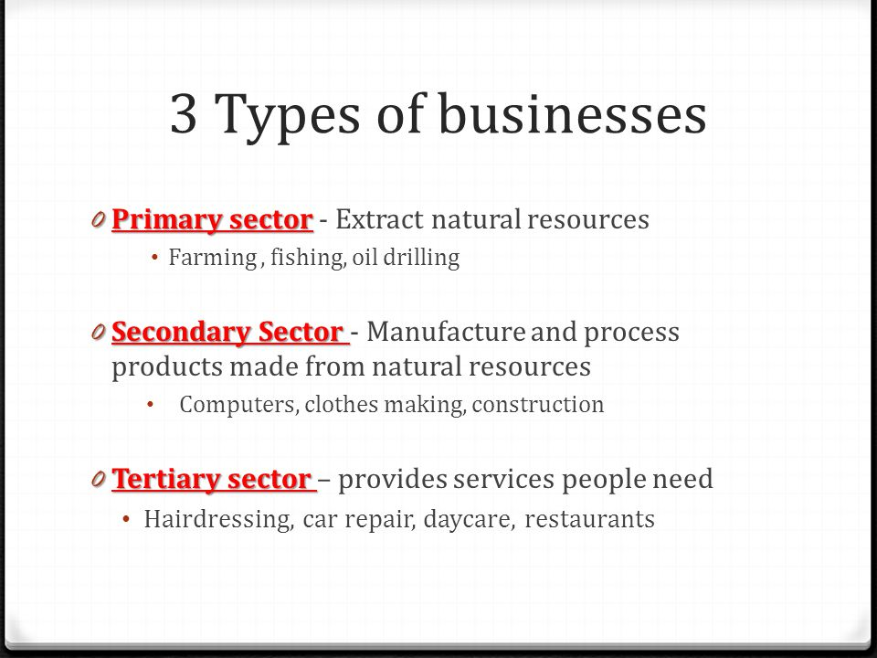 3 Types of businesses 0 Primary sector 0 Primary sector - Extract natural resources Farming, fishing, oil drilling 0 Secondary Sector 0 Secondary Sector - Manufacture and process products made from natural resources Computers, clothes making, construction 0 Tertiary sector 0 Tertiary sector – provides services people need Hairdressing, car repair, daycare, restaurants