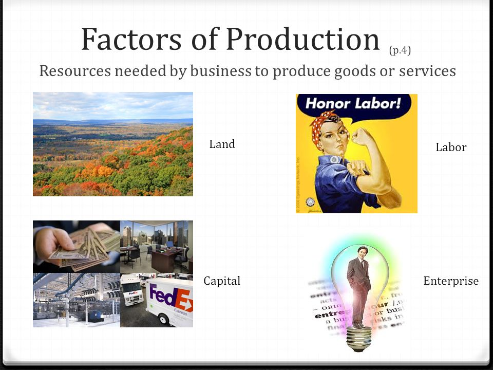 Factors of Production (p.4) Resources needed by business to produce goods or services Land EnterpriseCapital Labor
