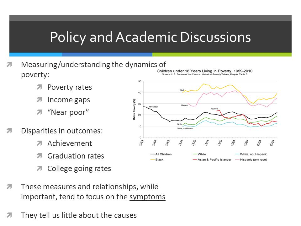 Policy and Academic Discussions  Measuring/understanding the dynamics of poverty:  Poverty rates  Income gaps  Near poor  Disparities in outcomes:  Achievement  Graduation rates  College going rates  These measures and relationships, while important, tend to focus on the symptoms  They tell us little about the causes