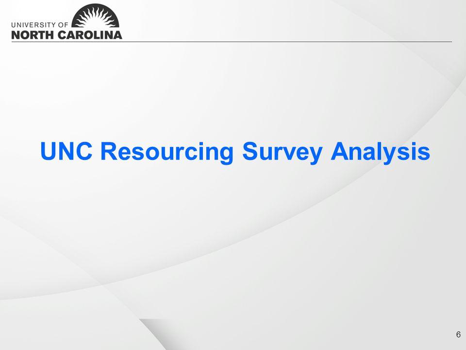 UNC Resourcing Survey Analysis 6
