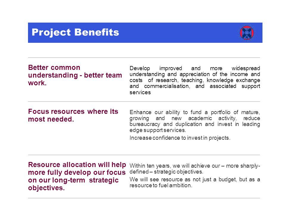 Project Benefits Better common understanding - better team work.