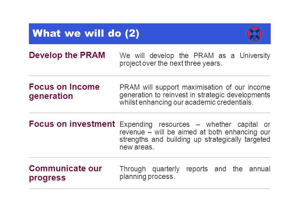 What we will do (2) Develop the PRAM We will develop the PRAM as a University project over the next three years.