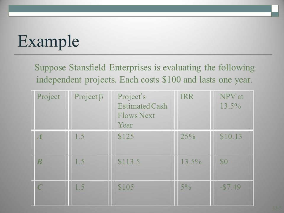 13-5 Example Suppose Stansfield Enterprises is evaluating the following independent projects. Each costs $100 and lasts one year. Project Project  Pr
