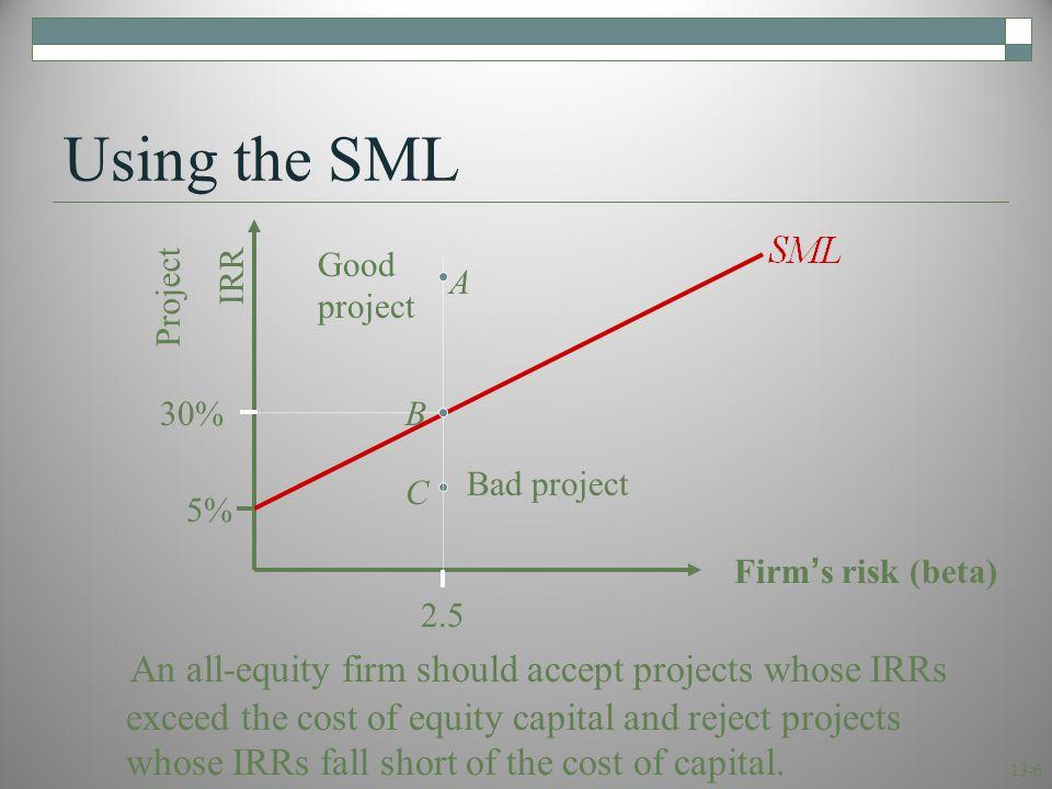13-7 13.3 Estimation of Beta Market Portfolio - Portfolio of all assets in the economy.