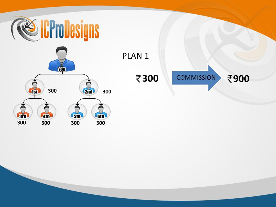 PLAN 1 300 COMMISSION 300 900