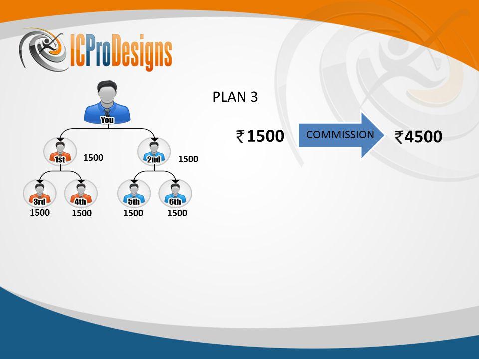 PLAN 3 1500 COMMISSION 1500 4500