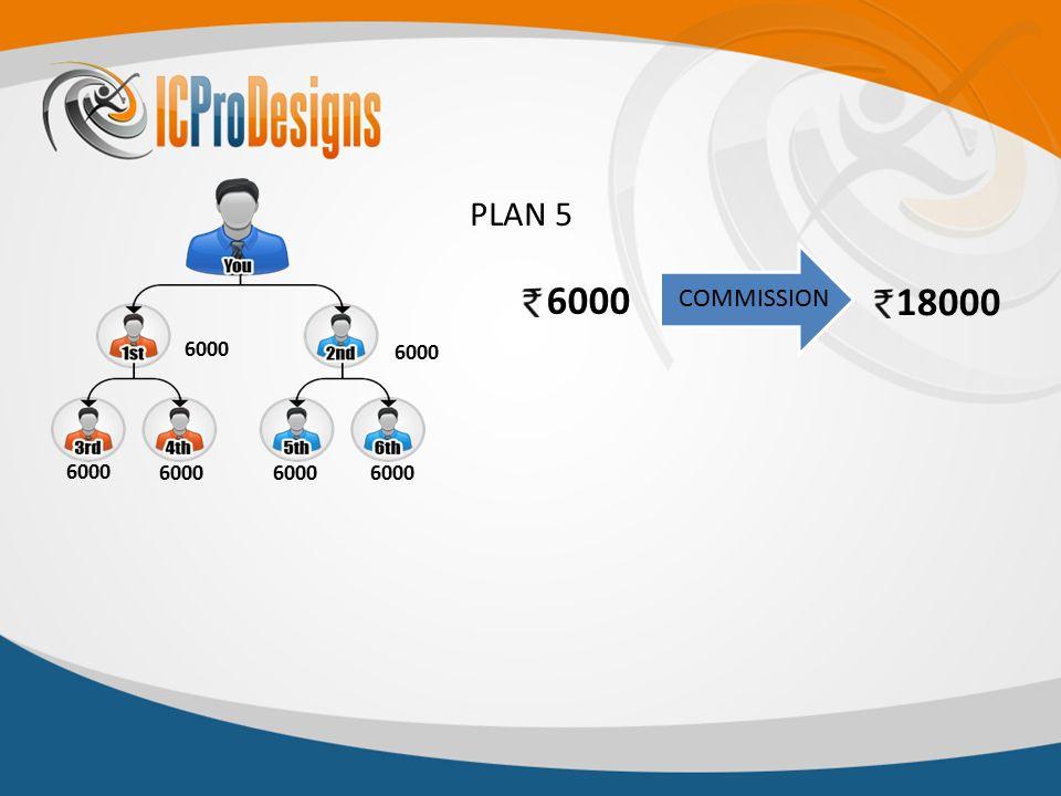 PLAN 5 6000 COMMISSION 6000 18000