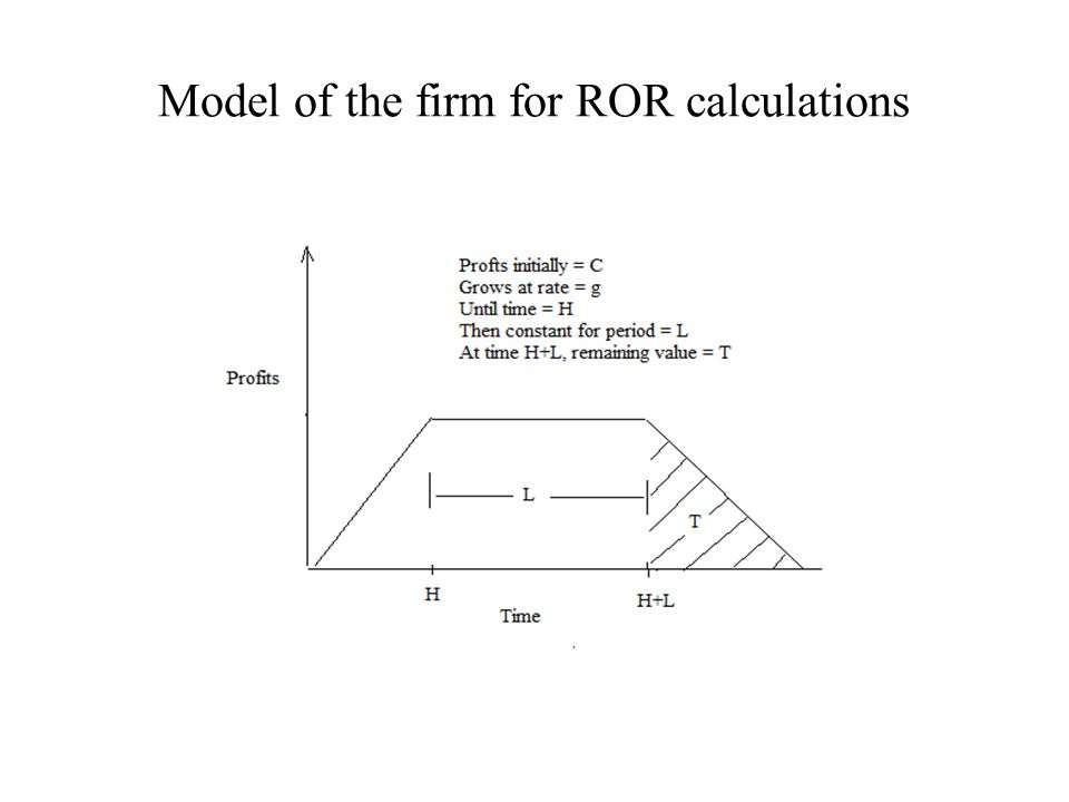Model of the firm for ROR calculations