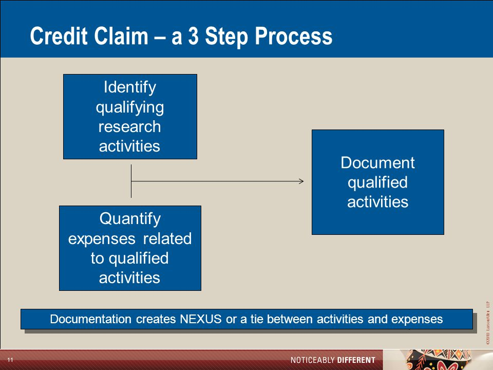 ©2010 LarsonAllen LLP 11 Credit Claim – a 3 Step Process Quantify expenses related to qualified activities Document qualified activities Identify qualifying research activities Documentation creates NEXUS or a tie between activities and expenses