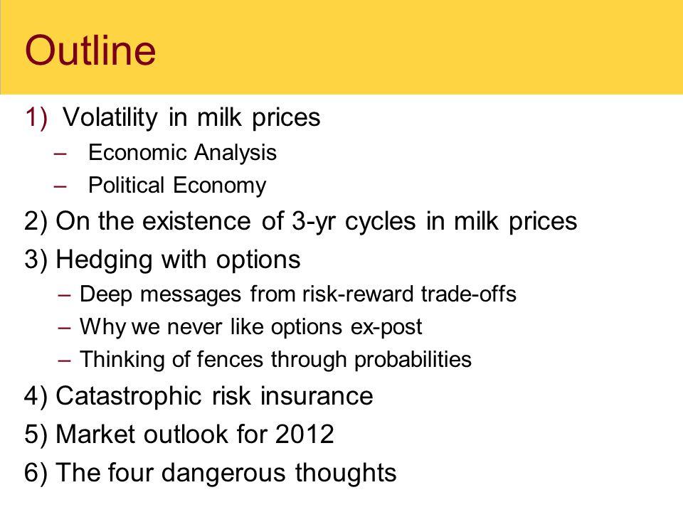Fundamentals of Milk Price Volatility S D D′D′ Quantity Price