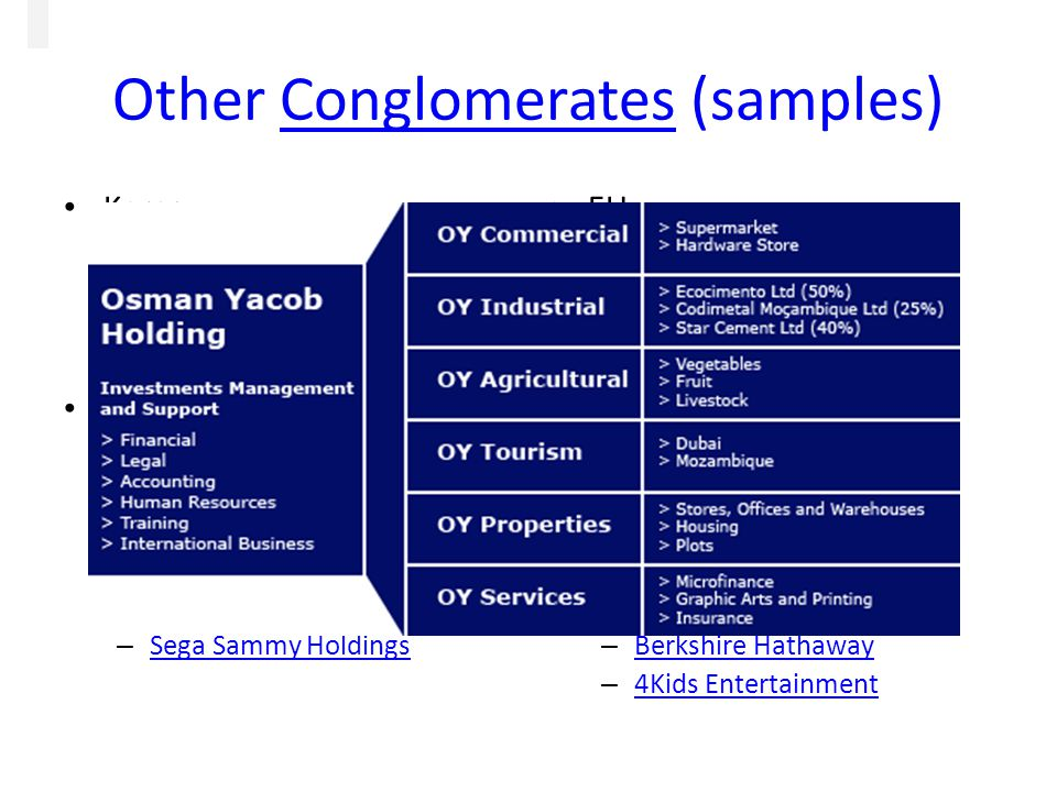 Other Conglomerates (samples)Conglomerates Korea Samsung Group GS Group – Hyundai Heavy Industries Hyundai Heavy Industries – Lotte Group Lotte Group
