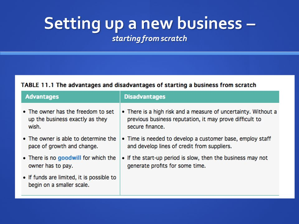 Setting up a new business – starting from scratch