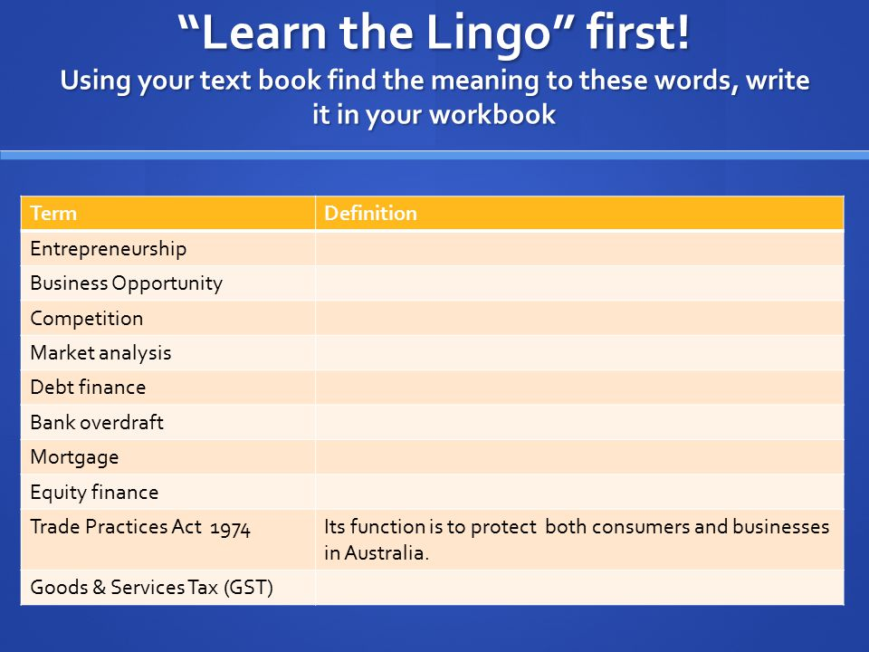 """Learn the Lingo"" first! Using your text book find the meaning to these words, write it in your workbook TermDefinition Entrepreneurship Business Oppo"
