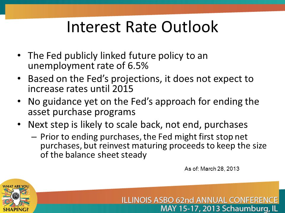 Interest Rate Outlook The Fed publicly linked future policy to an unemployment rate of 6.5% Based on the Fed's projections, it does not expect to increase rates until 2015 No guidance yet on the Fed's approach for ending the asset purchase programs Next step is likely to scale back, not end, purchases – Prior to ending purchases, the Fed might first stop net purchases, but reinvest maturing proceeds to keep the size of the balance sheet steady As of: March 28, 2013