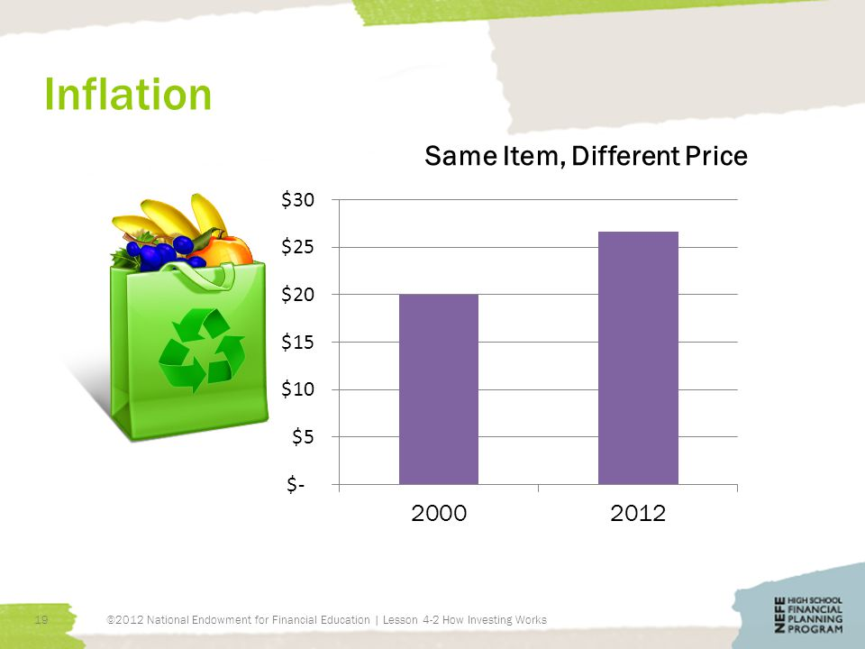 Inflation 19©2012 National Endowment for Financial Education | Lesson 4-2 How Investing Works