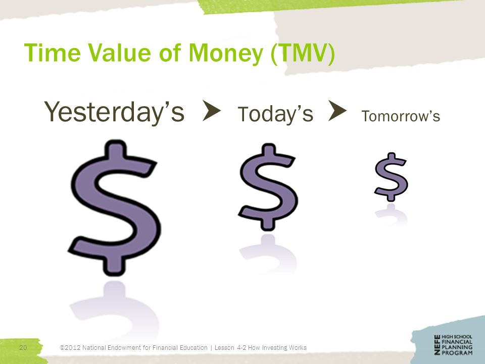 Time Value of Money (TMV) Yesterday's  T oday's  Tomorrow's 20©2012 National Endowment for Financial Education | Lesson 4-2 How Investing Works