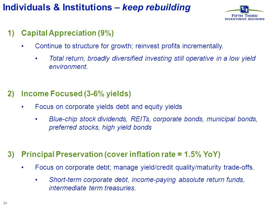 24 1)Capital Appreciation (9%) Continue to structure for growth; reinvest profits incrementally. Total return, broadly diversified investing still ope